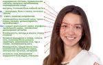 Остеопатия и Восстановление зрения. Снижение остроты зрения, методы лечения